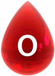 A alimentação segundo o tipo de sangue – o caso do tipo O