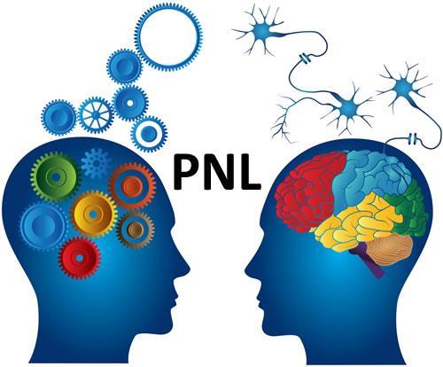 A Aplicação da PNL no Processo de Definição de Escopo em Projetos