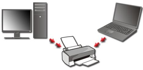 Aprenda a compartilhar sua impressora na rede
