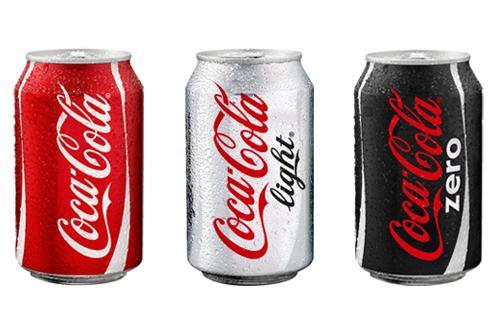 Coca-cola e consequências