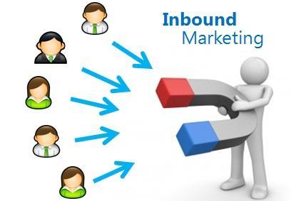 Estratégias de Inbound Marketing Para Crescer O Seu Negócio