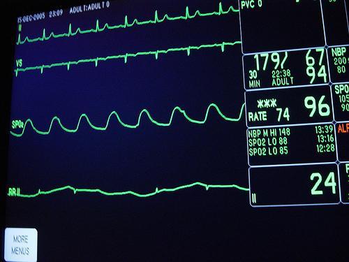 Gengivite e os problemas cardíacos
