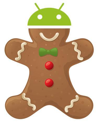 Gingerbread disponível para telemóveis Android via CyanogenMod
