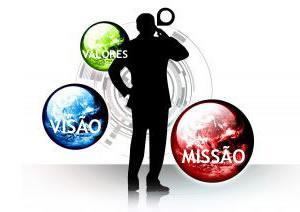 Missão, visão, valores e princípios éticos