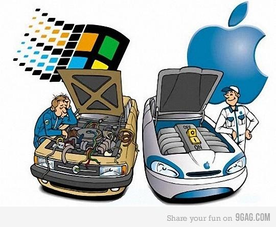 Windows ou Apple?