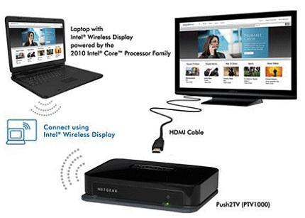 Conheça o Wi-Di – A Tecnologia Wireless Display