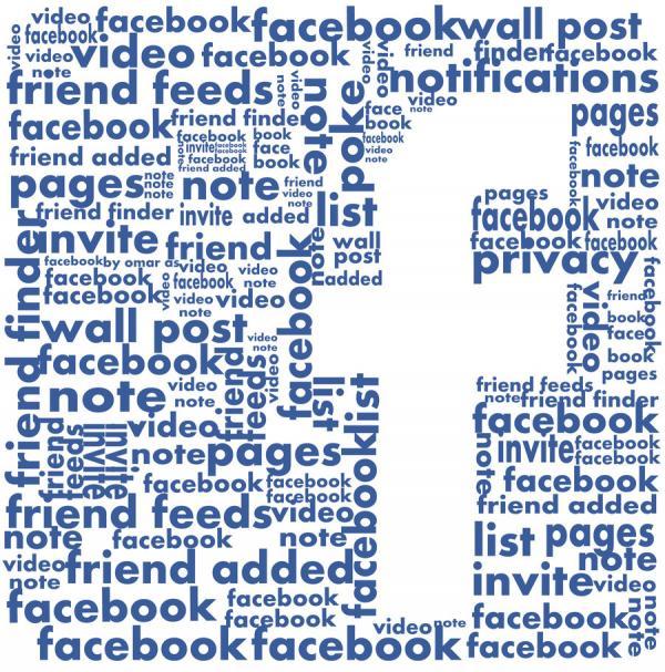 Facebook - Identidade Virtual