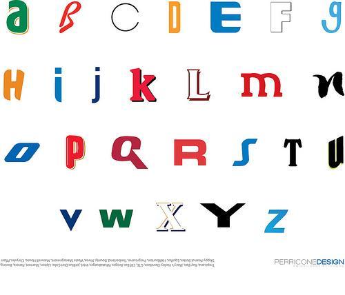 O Fim do Alfabeto
