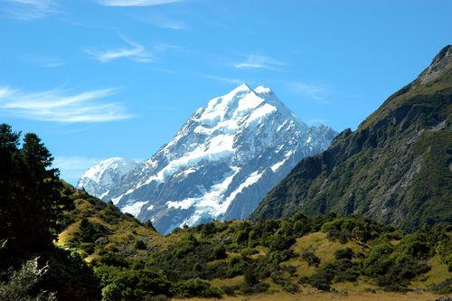 Um Passeio Pelo Himalaia